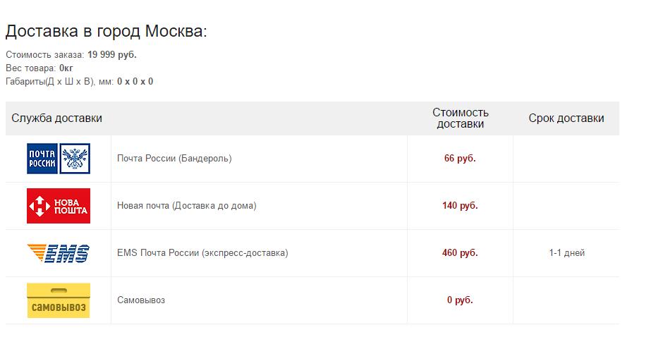 ГОТОВЫЕ РЕШЕНИЯ BITRIX ENVIRONMENT
